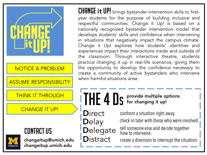 Change It Up! informational flyer with contact information