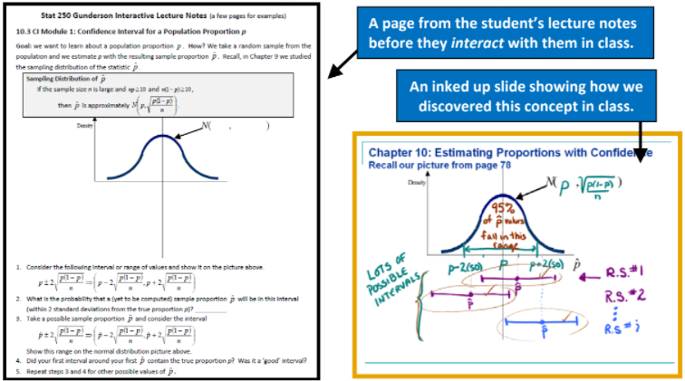 Example of interactive lecture note‐taking