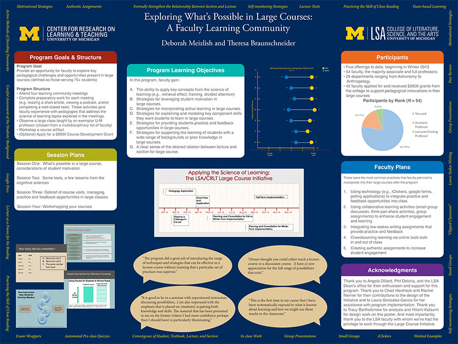 poster highlights key elements of LSA/CRLT's Large Course Initiative.