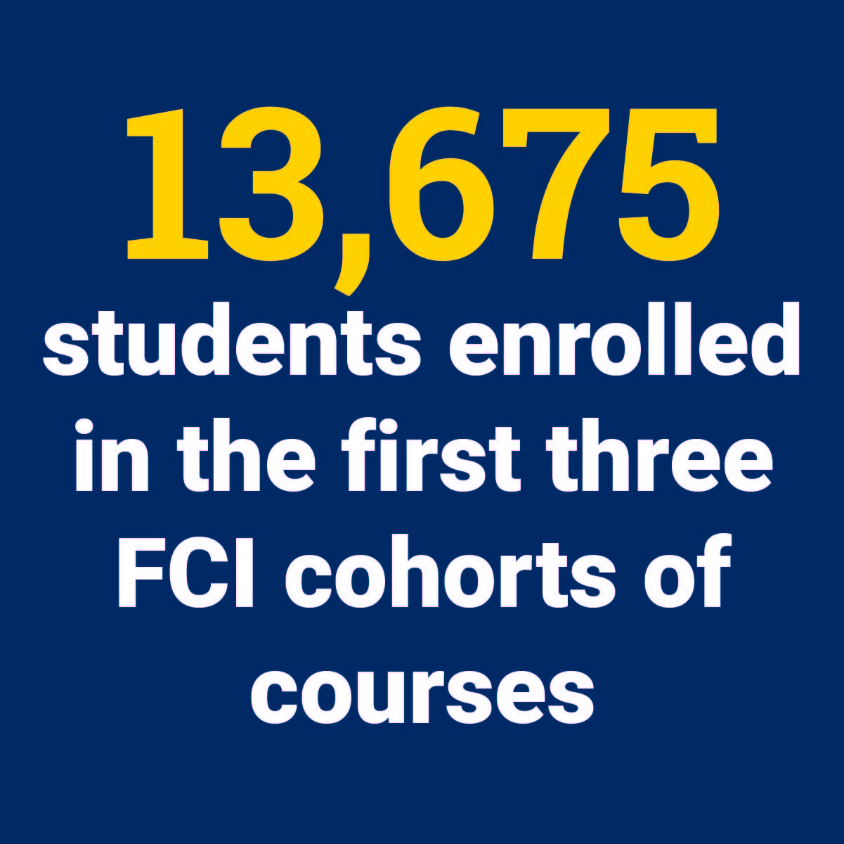 13,675  students enrolled in the first three FCI cohorts of courses