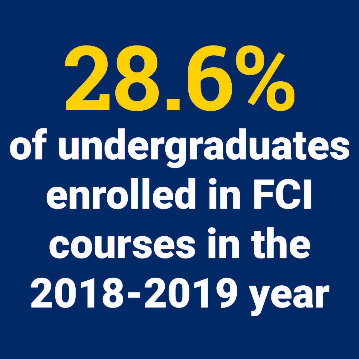 28.6% of undergraduates enrolled in FCI courses in the 2018-2019 year