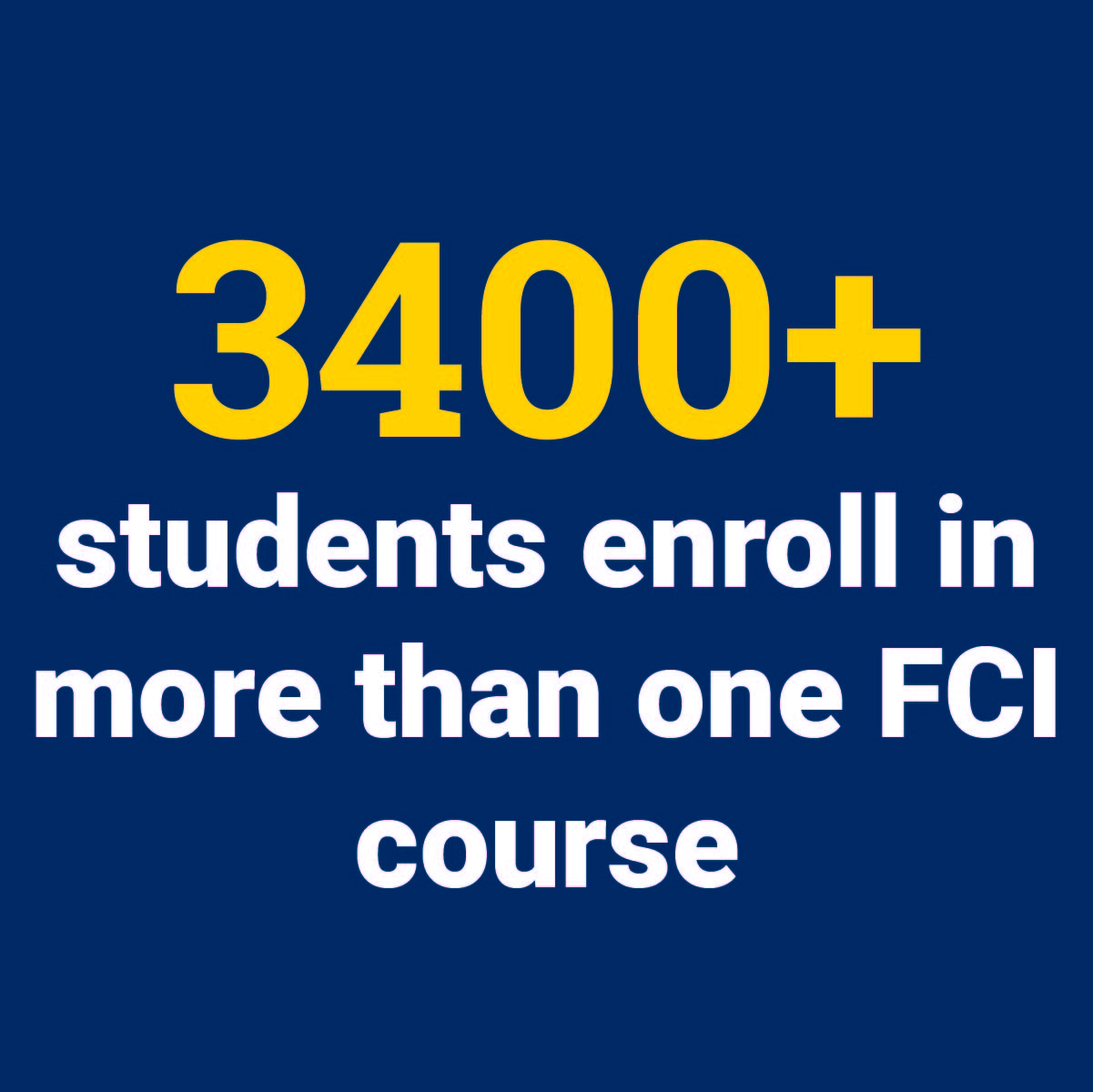 3400+ students enroll in more than one FCI course